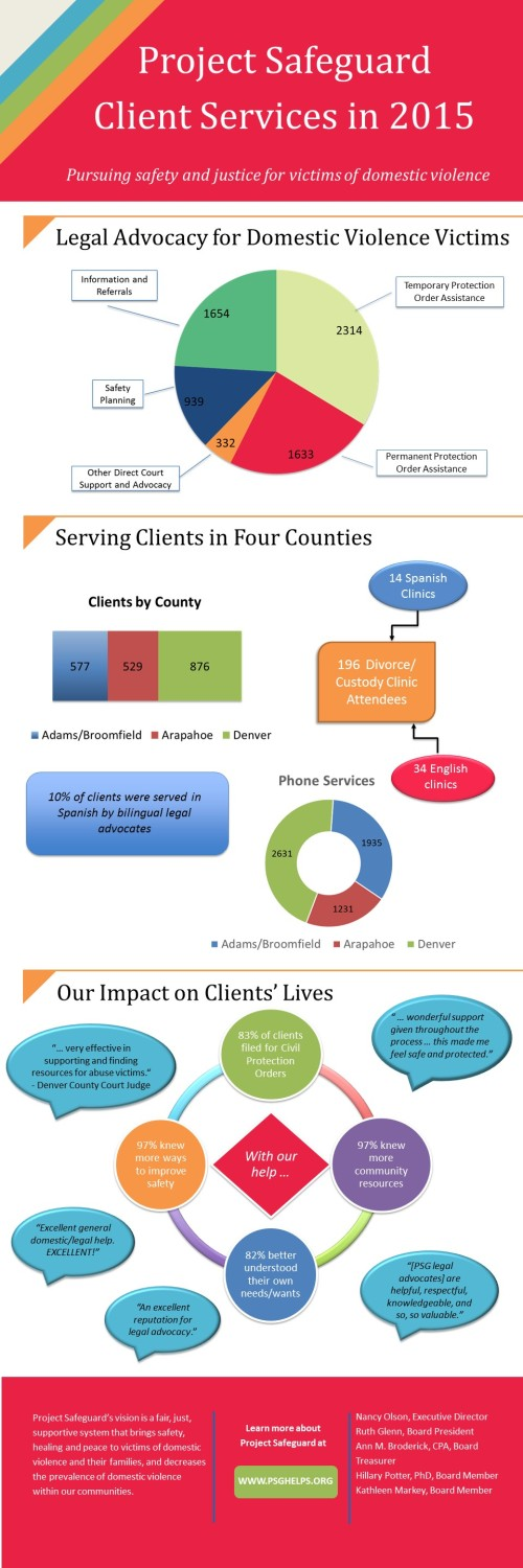 2015 Annual Report Infographic-3